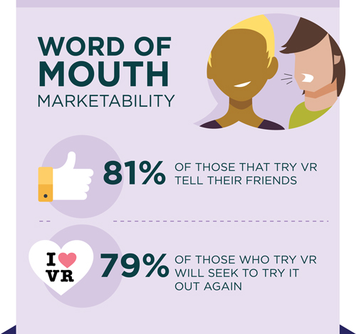 Virtual Reality is Inherently Viral VR Porn Blog virtual reality